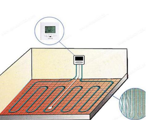 成都电地暖厂家-www.cdwnsj.